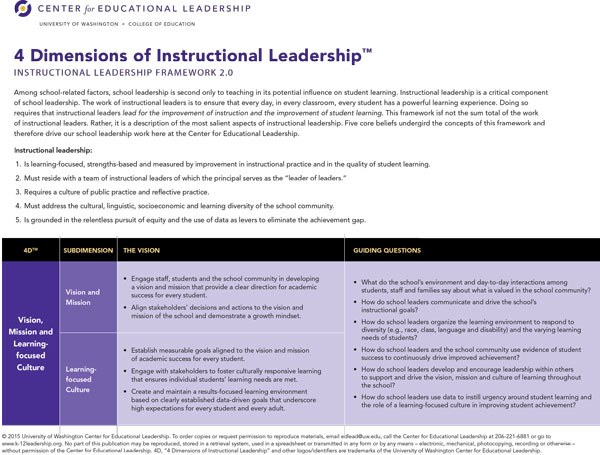 4 Dimensions of Instructional Leadership document