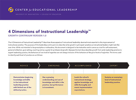 New 4D™ Instructional Leadership Growth Continuum Describes Leadership Behavior By Skill Levels