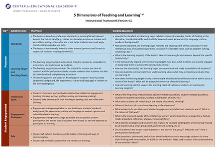 5 Dimensions of Teaching and Learning cover